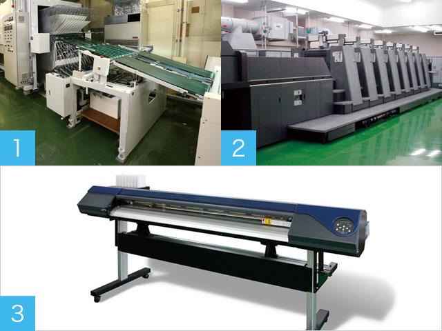 printing machine Images